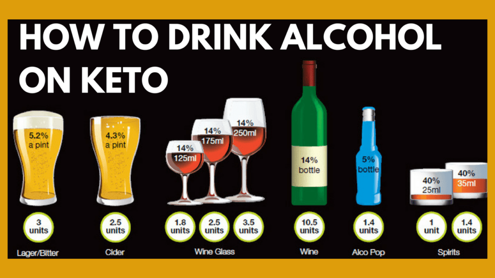 How To Drink Alcohol On Keto Keto Alcohol Cheat Sheet Included Siim Land