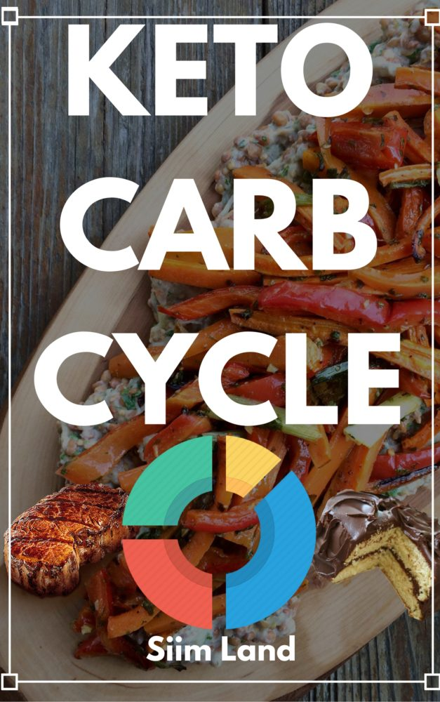 KETO CARB CYCLE Meal Plan Siim Land - Siim Land