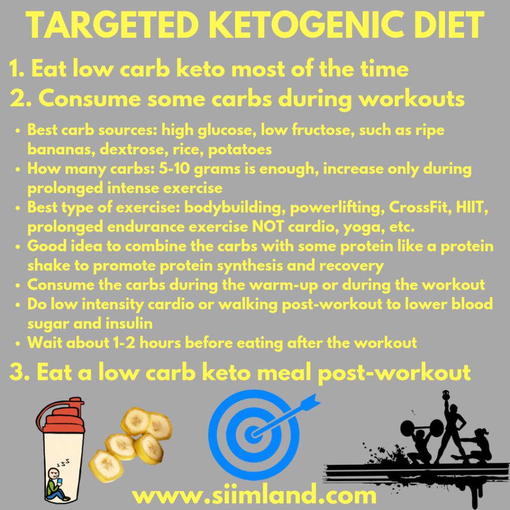 targeted keto diet meal plan
